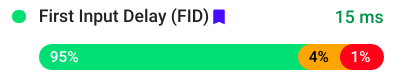First Input Delay FID